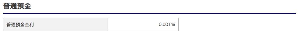 引用:みずほ銀行 普通預金金利 https://www.mizuhobank.co.jp/rate_fee/rate_deposit.html